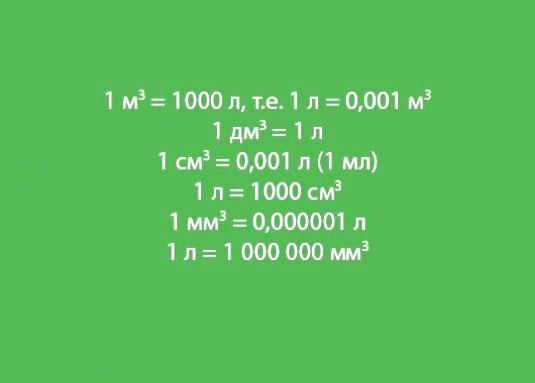 Фото - Скільки літрів в кубі води?