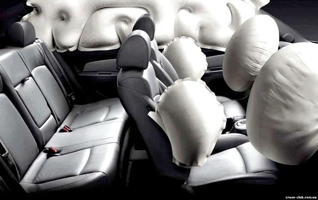 Фото - Де знаходяться подушки безпеки?