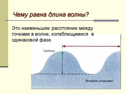 Фото - Як знайти довжину хвилі?