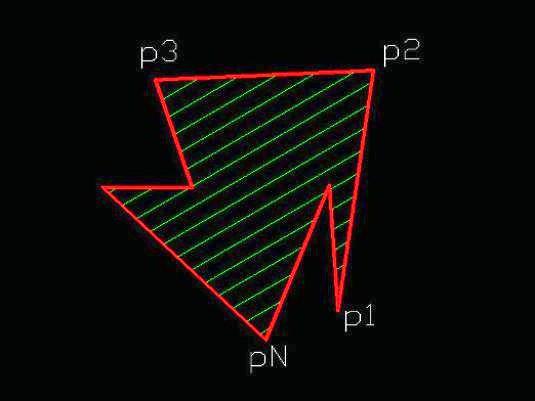 Фото - Як знайти площу багатокутника?