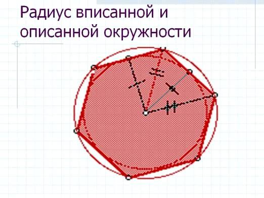 Фото - Як знайти радіус описаного кола?
