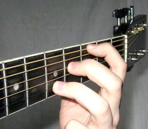Фото - Грати на гітарі