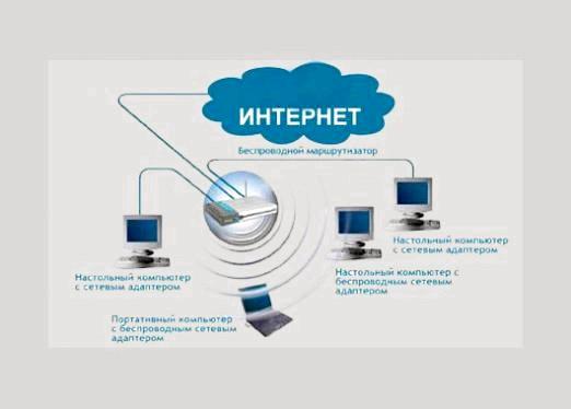 Фото - Як підключити бездротовий інтернет?