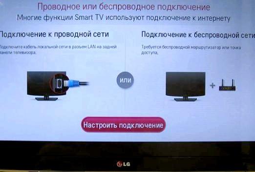 Фото - Як підключити Інтернет до телевізора LG?