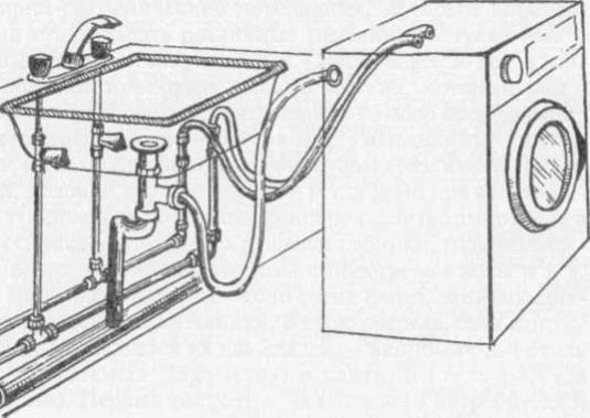 Фото - Як підключити машинку автомат?