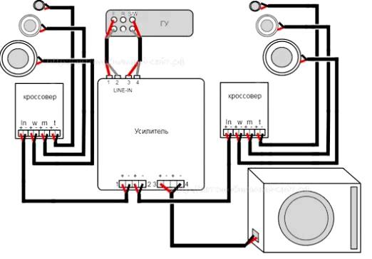Фото - Як підключити сабвуфер до магнітоли?