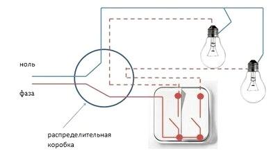 Фото - вимикач
