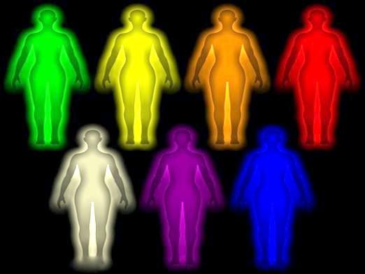 Фото - Як дізнатися колір аури?