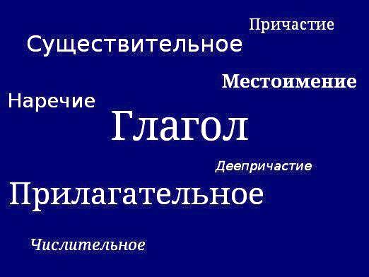 Фото - Які частини мови самостійні?
