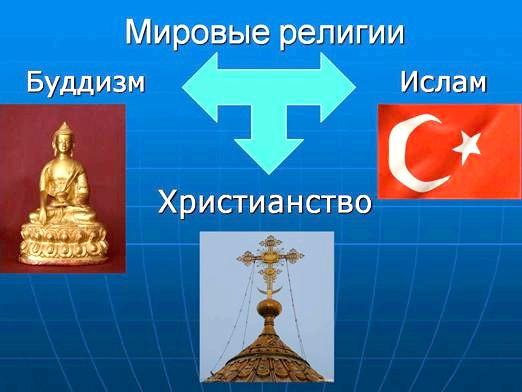 Фото - Які є релігії?