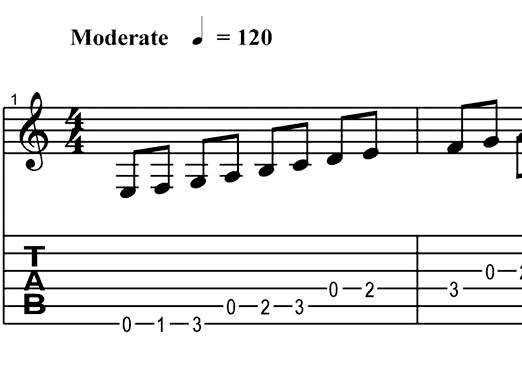 Фото - Як читати табулатури для гітари?
