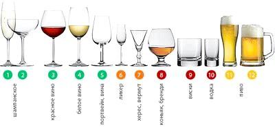 Фото - Що з чого п'ють