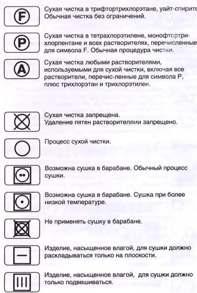 Фото - Що означають знаки на одязі