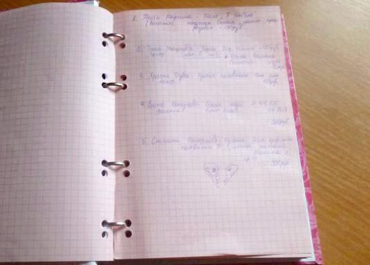 Фото - Що писати в блокноті?