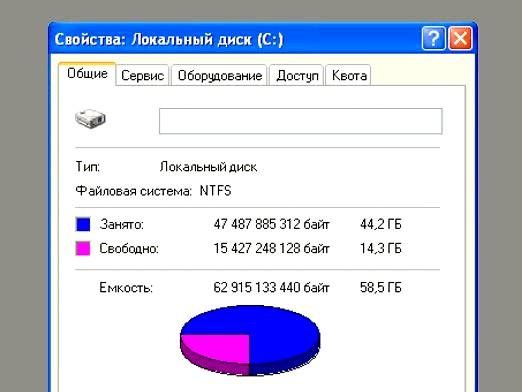 Фото - Що таке файлова система?