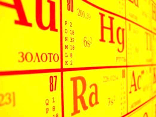 Фото - Що таке хімічний елемент?