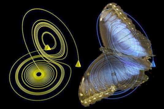 Фото - Що таке ефект метелика?