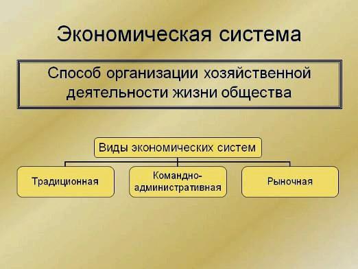 Фото - Що таке економічна система?